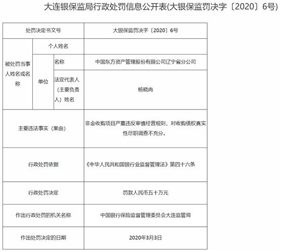 东方资产辽宁省分公司违法遭罚